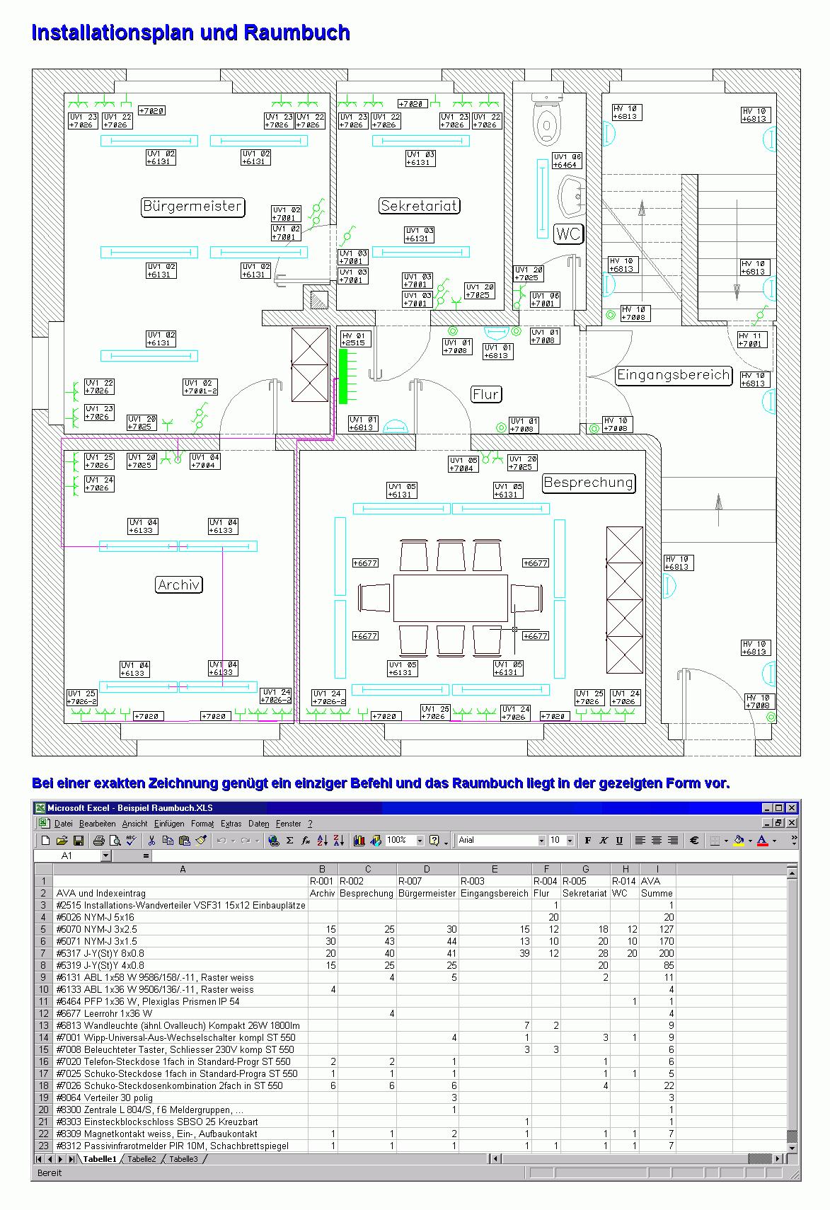 IBS-Döbeln - Ingenieurbüro Softwareentwicklung